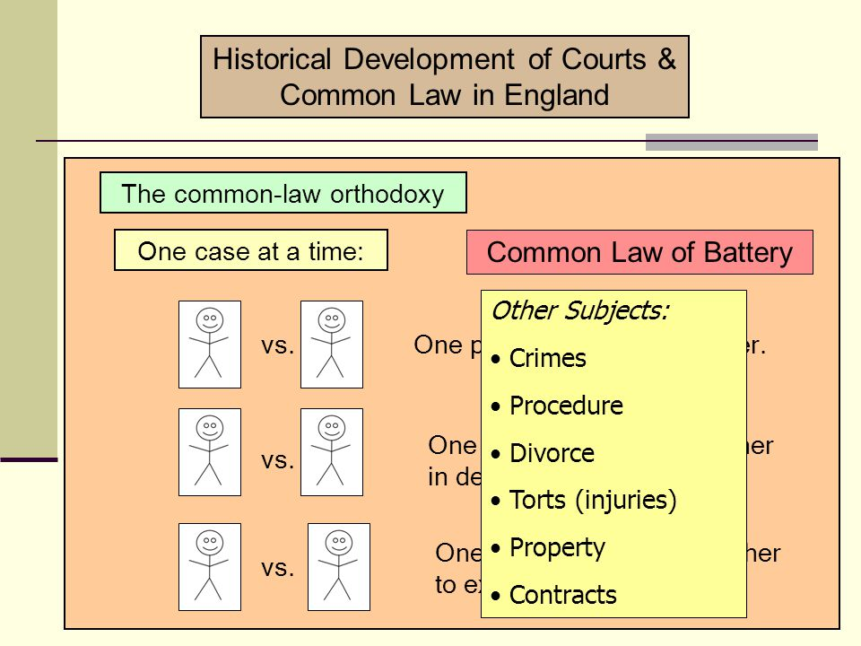Historical Development of Courts & Common Law in England The common-law orthodoxy -- This advertisement for law was different from what I had mentioned earlier JUSTIFICATORY The Elders were claiming to have the right answer They were the keepers of the sacred traditions and customs of the polity The right customs, the right way to do it Also claiming Right Reason Law must be correct