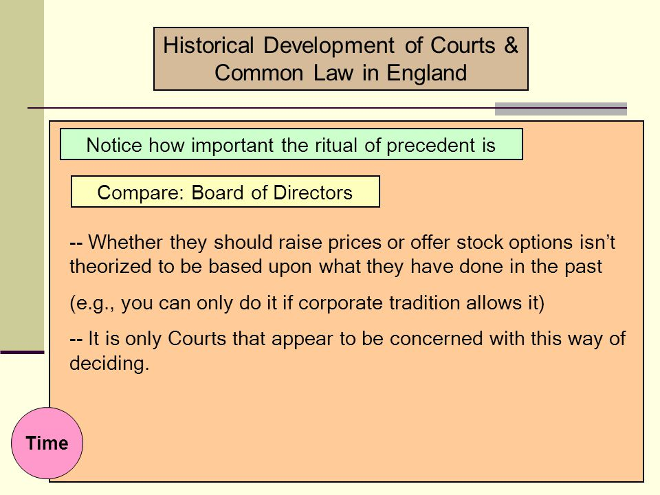 Historical Development of Courts & Common Law in England Notice how important the ritual of precedent is -- What distinguishes what Courts do is that they consult their past Compare: Congress -- When Ted Kennedy has to decide how to vote, he doesn't have to consult the reasons for his past moral choices to make the current choice adhere to it.