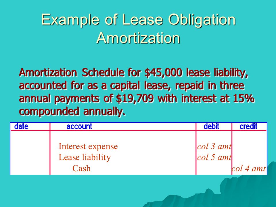 Example of Lease Obligation Amortization Amortization Schedule for $45,000 lease liability, accounted for as a capital lease, repaid in three annual p