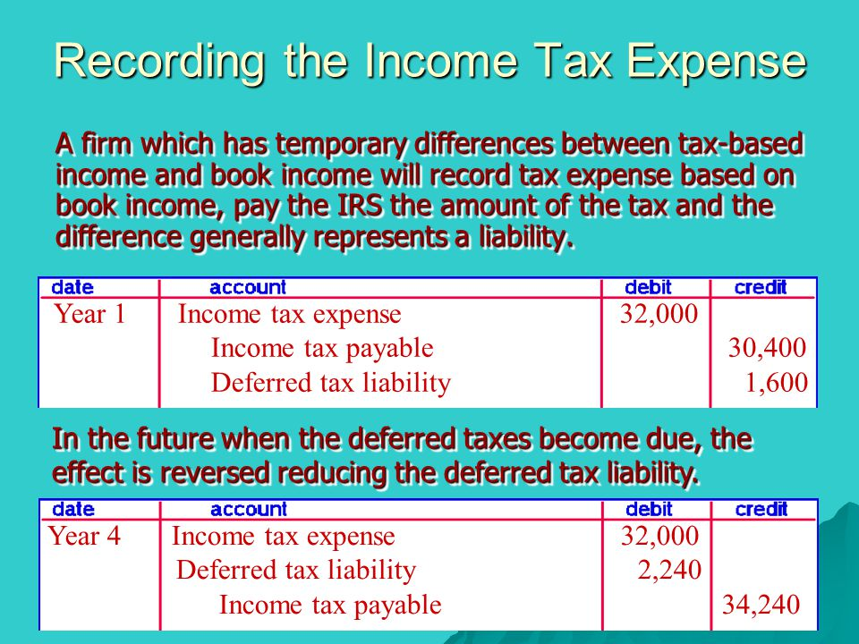 Recording the Income Tax Expense A firm which has temporary differences between tax-based income and book income will record tax expense based on book