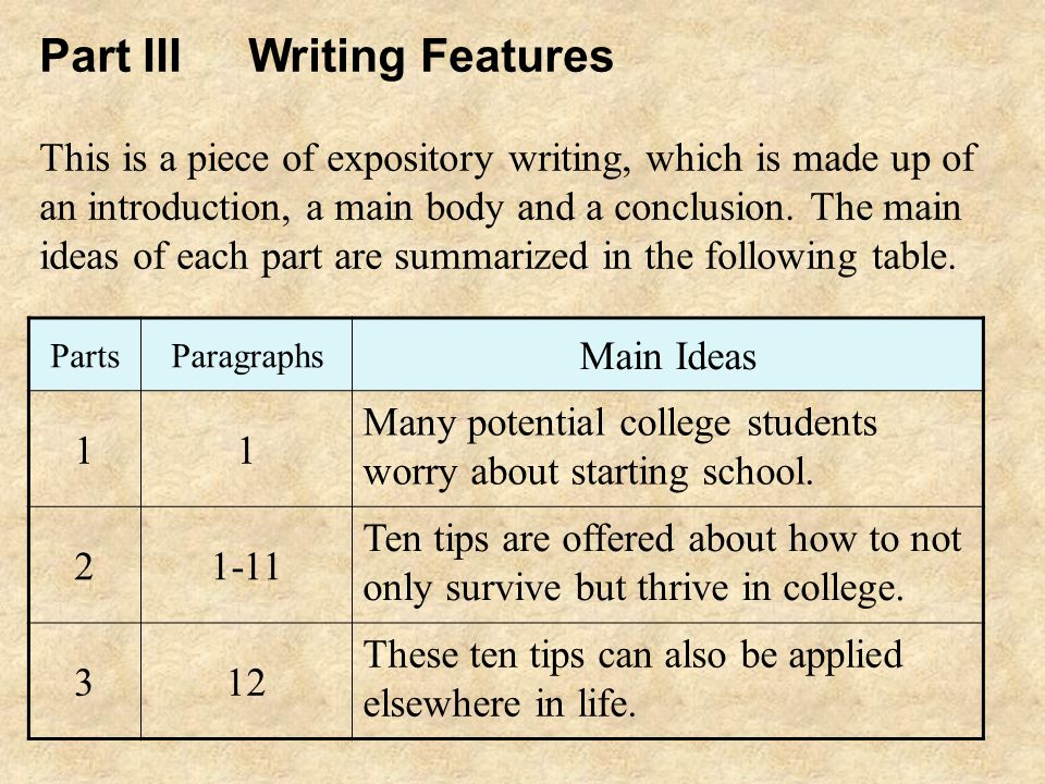 Part IIIWriting Features This is a piece of expository writing, which is made up of an introduction, a main body and a conclusion.
