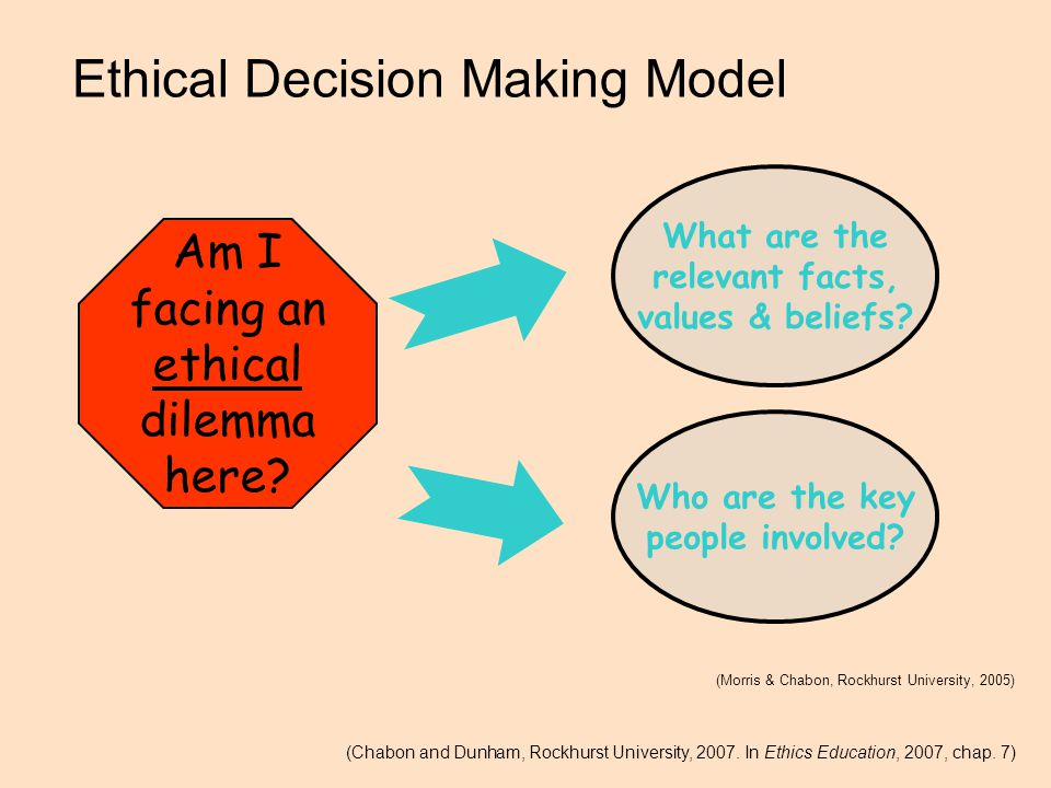 Ethical Decision Making Model Am I facing an ethical dilemma here.