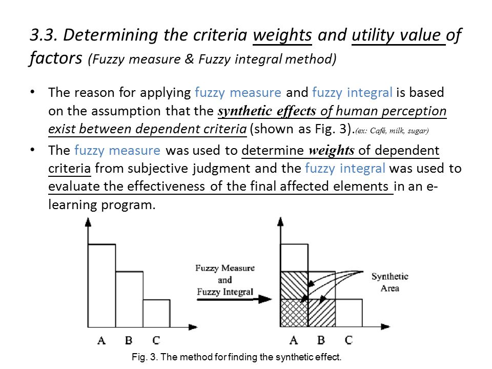 3.3. Determining the criteria weights and utility value of factors (Fuzzy measure & Fuzzy integral method) The reason for applying fuzzy measure and f
