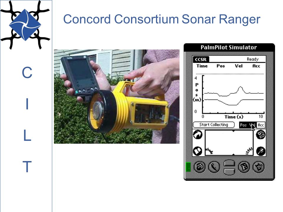 C L I T Concord Consortium Sonar Ranger