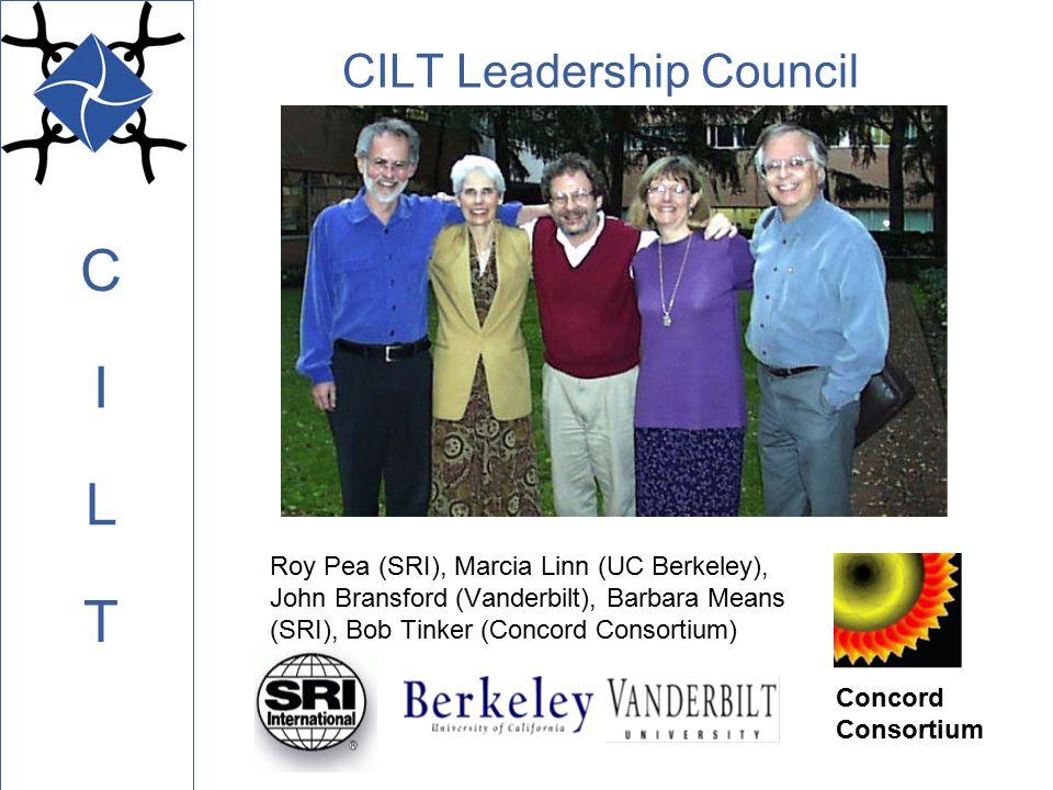 C L I T CILT Leadership Council Roy Pea (SRI), Marcia Linn (UC Berkeley), John Bransford (Vanderbilt), Barbara Means (SRI), Bob Tinker (Concord Consortium) Concord Consortium