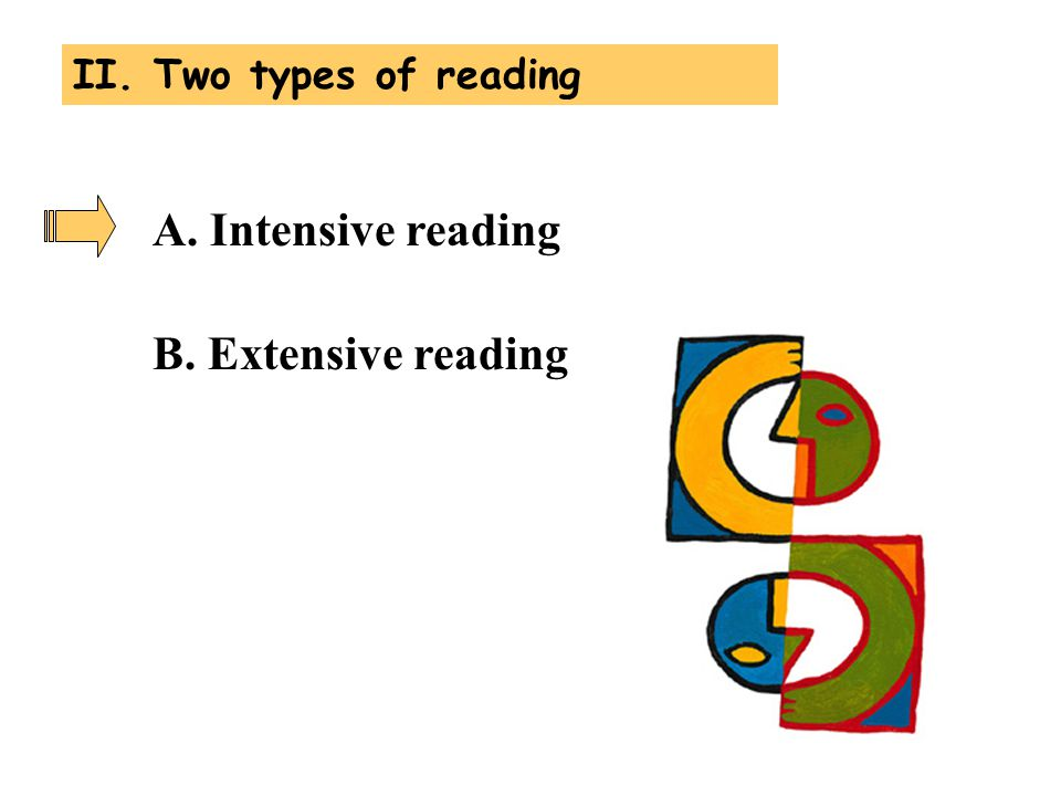 A. Intensive reading B. Extensive reading II. Two types of reading