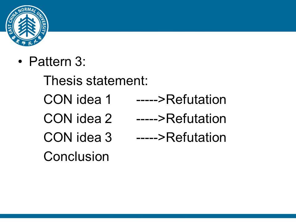 Pattern 3: Thesis statement: CON idea 1 ----->Refutation CON idea 2----->Refutation CON idea 3----->Refutation Conclusion