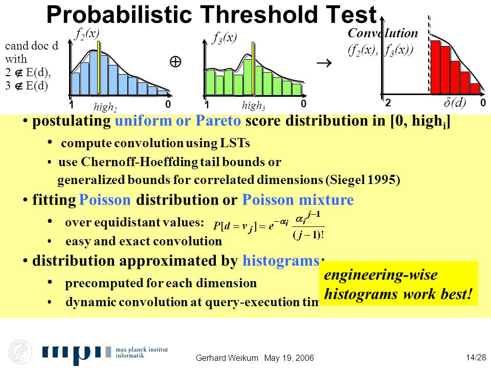 Gerhard Weikum May 19, 2006 14/28 Probabilistic Threshold Test postulating uniform or Pareto score distribution in [0, high i ] compute convolution using LSTs use Chernoff-Hoeffding tail bounds or generalized bounds for correlated dimensions (Siegel 1995) fitting Poisson distribution or Poisson mixture over equidistant values: easy and exact convolution distribution approximated by histograms: precomputed for each dimension dynamic convolution at query-execution time engineering-wise histograms work best.