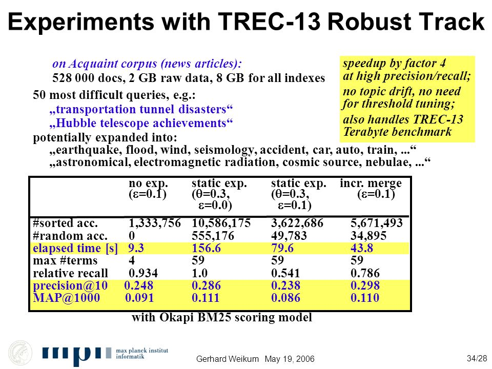 Gerhard Weikum May 19, 2006 34/28 Experiments with TREC-13 Robust Track on Acquaint corpus (news articles): 528 000 docs, 2 GB raw data, 8 GB for all indexes no exp.static exp.static exp.