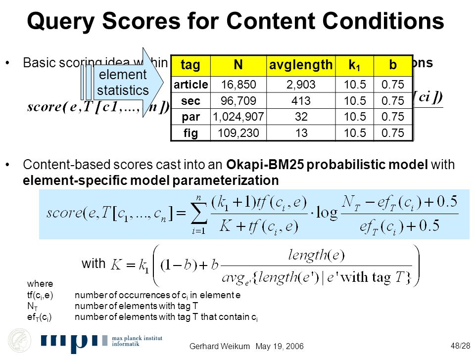Gerhard Weikum May 19, 2006 48/28 Query Scores for Content Conditions Content-based scores cast into an Okapi-BM25 probabilistic model with element-specific model parameterization Basic scoring idea within IR-style family of TF*IDF ranking functions tagNavglengthk1k1 b article16,8502,90310.50.75 sec96,70941310.50.75 par1,024,9073210.50.75 fig109,2301310.50.75 element statistics with where tf(c i,e)number of occurrences of c i in element e N T number of elements with tag T ef T (c i ) number of elements with tag T that contain c i