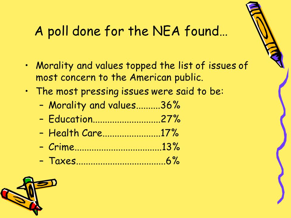 A poll done for the NEA found… Morality and values topped the list of issues of most concern to the American public. The most pressing issues were sai