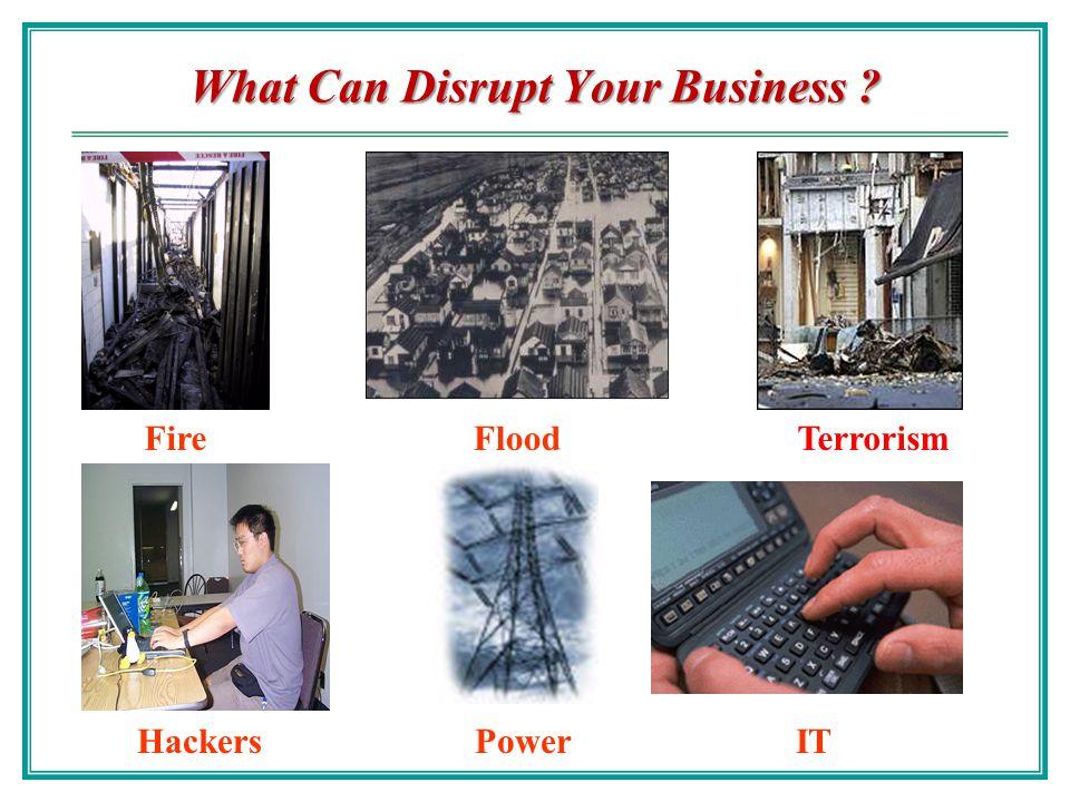 Key Terminologies Business Resumption Planning (BRP).