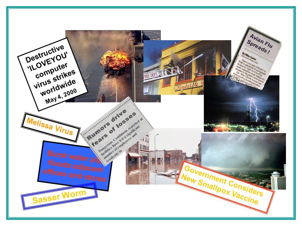 Key Terminologies Crisis Communication Plan.