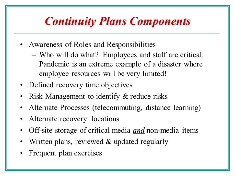 BCP Coverage Equipment Considerations. Communication Considerations. Documentation Considerations. Data/Software Considerations. Transportation Consid