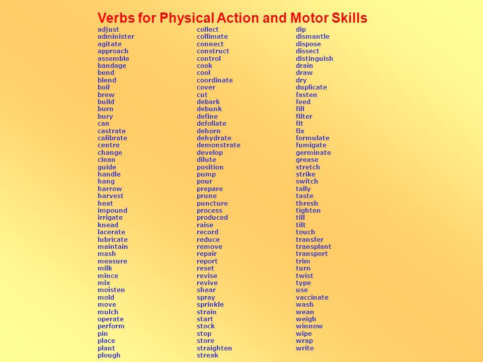 Verbs for Feeling and Attitudes acceptdevelopprefer acclaimdevotepromote adheredifferentiatepropose advocatediscussprotest agreediscriminatepursue app