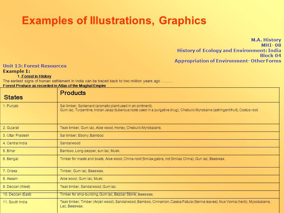 Illustrations, Graphics, etc.