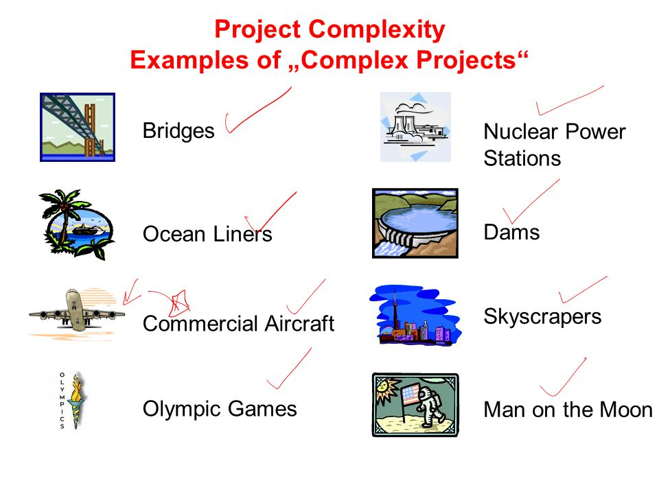 """Project Complexity Examples of """"Complex Projects"""" Bridges Ocean Liners Commercial Aircraft Olympic Games Nuclear Power Stations Man on the Moon Dams S"""