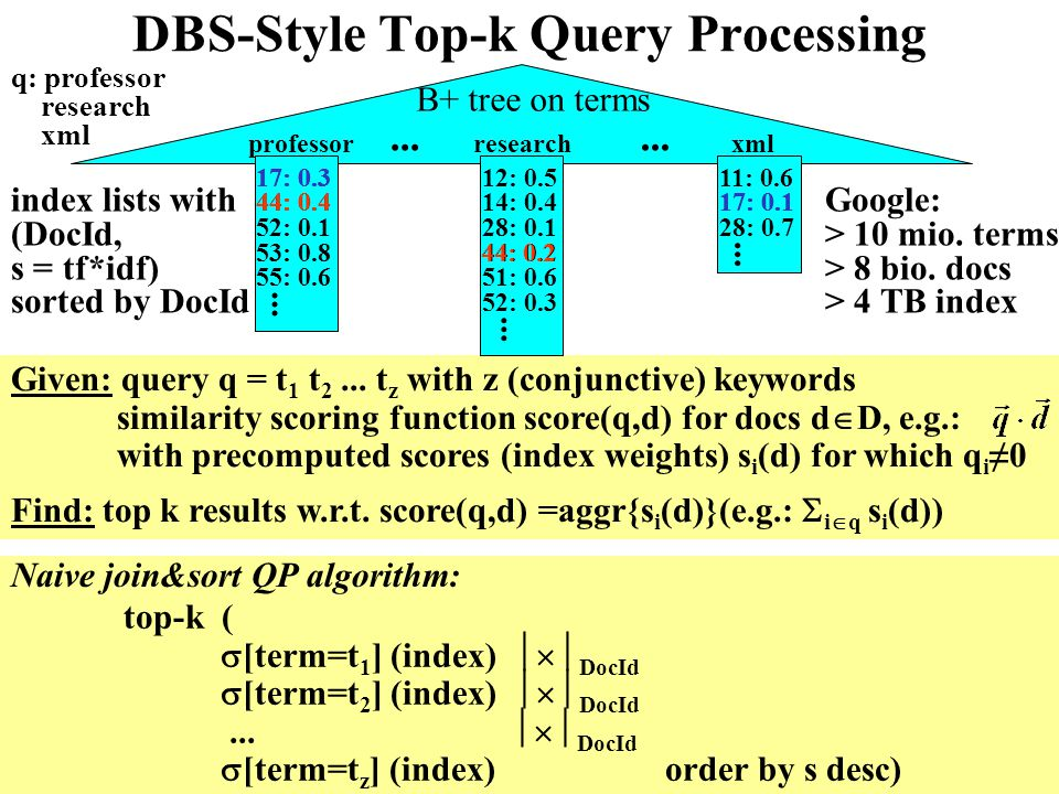 IRDM WS 2005 3-3 DBS-Style Top-k Query Processing Naive join&sort QP algorithm: professor B+ tree on terms 17: 0.3 44: 0.4... research... xml... 52: 0