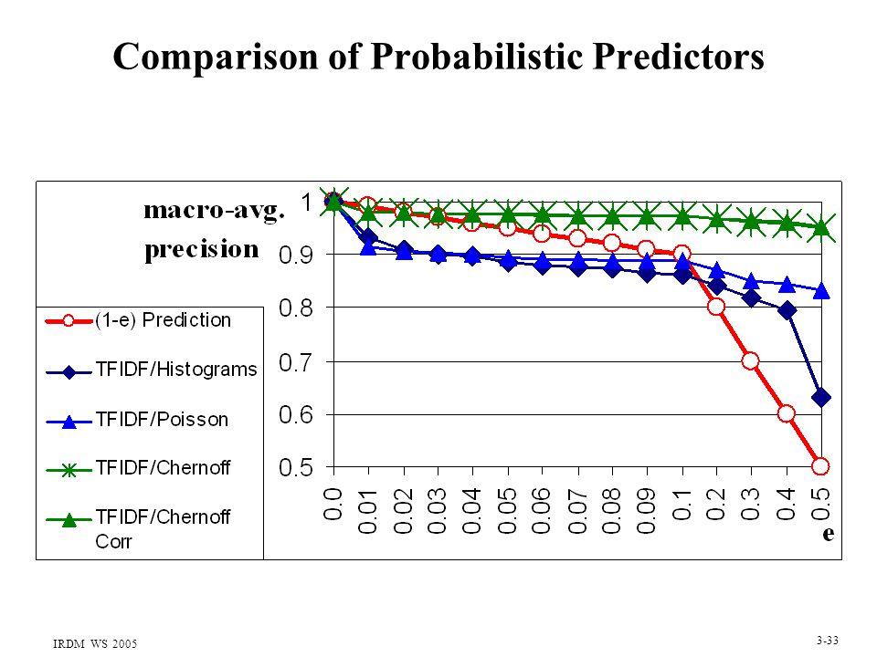 IRDM WS 2005 3-33 Comparison of Probabilistic Predictors
