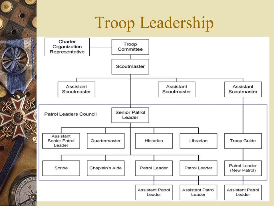 Troop Leadership