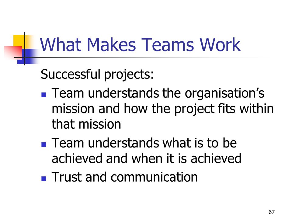 67 What Makes Teams Work Successful projects: Team understands the organisation's mission and how the project fits within that mission Team understand