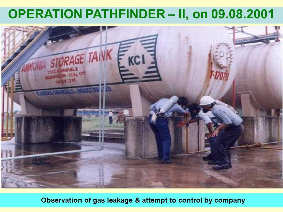 S C E N A R I O Date:August 09,2001 Leakage of about 4-5 mt of Ammonia gas. Rate: 2.2 kg/sec wind speed; 3 met/sec Wind Direction: East - NorthTLV: 25