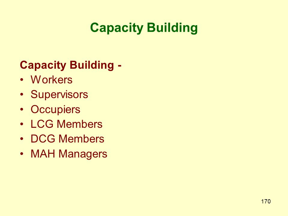 169 Capacity Building To maintain safety & health of workers is very important. 88% of accidents are happening due to unsafe actions of human and ther