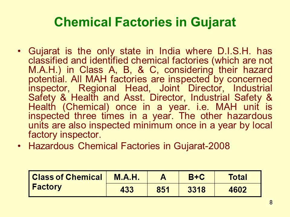 68 District EOC and Important Numbers Raj Bhavan (H.E.