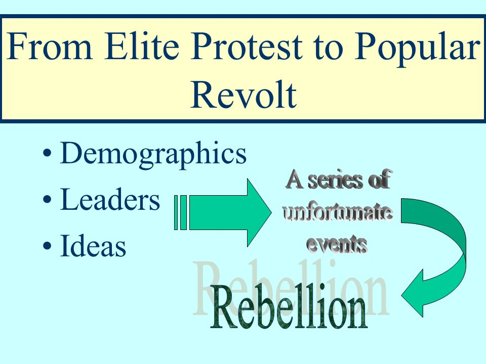 From Elite Protest to Popular Revolt Demographics Leaders Ideas