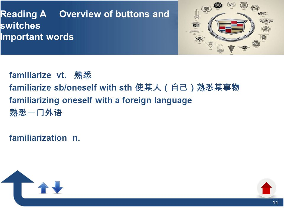 14 Reading A Overview of buttons and switches Important words familiarize vt. 熟悉 familiarize sb/oneself with sth 使某人(自己)熟悉某事物 familiarizing oneself wi