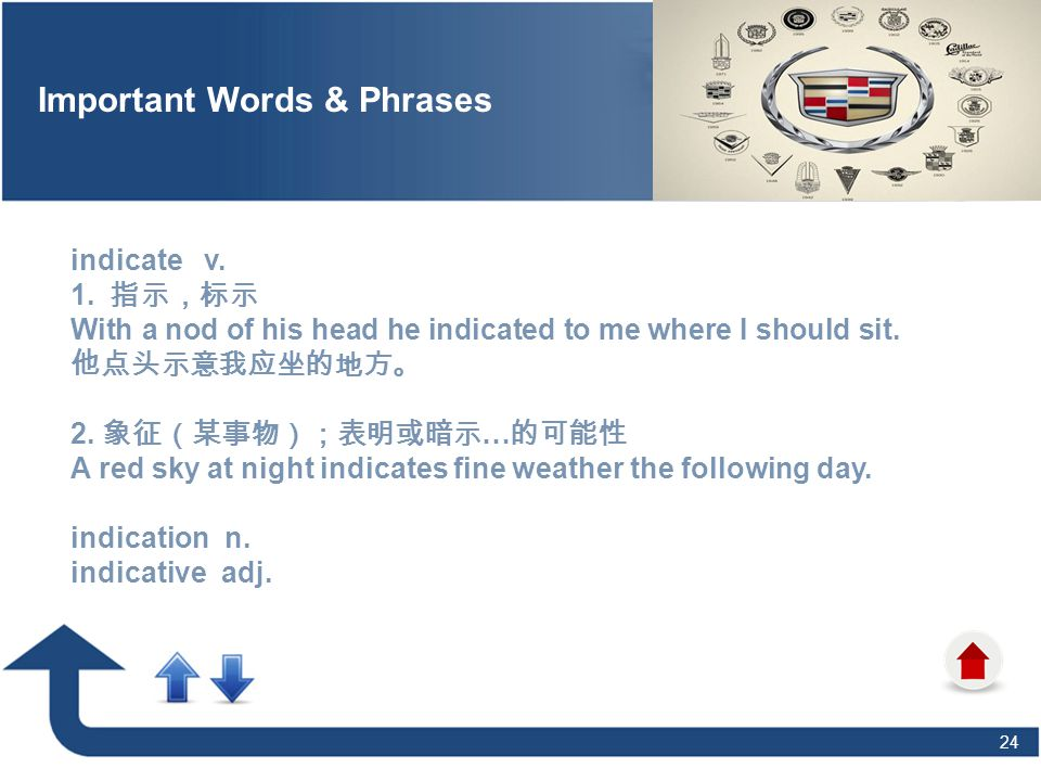 24 Important Words & Phrases indicate v. 1. 指示,标示 With a nod of his head he indicated to me where I should sit. 他点头示意我应坐的地方。 2. 象征(某事物);表明或暗示 … 的可能性 A
