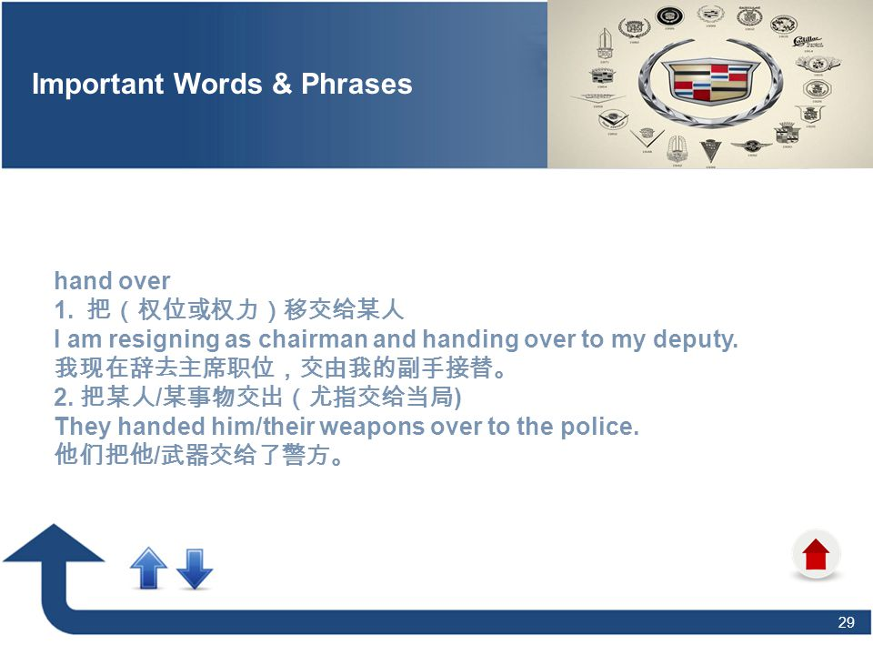 29 Important Words & Phrases hand over 1.