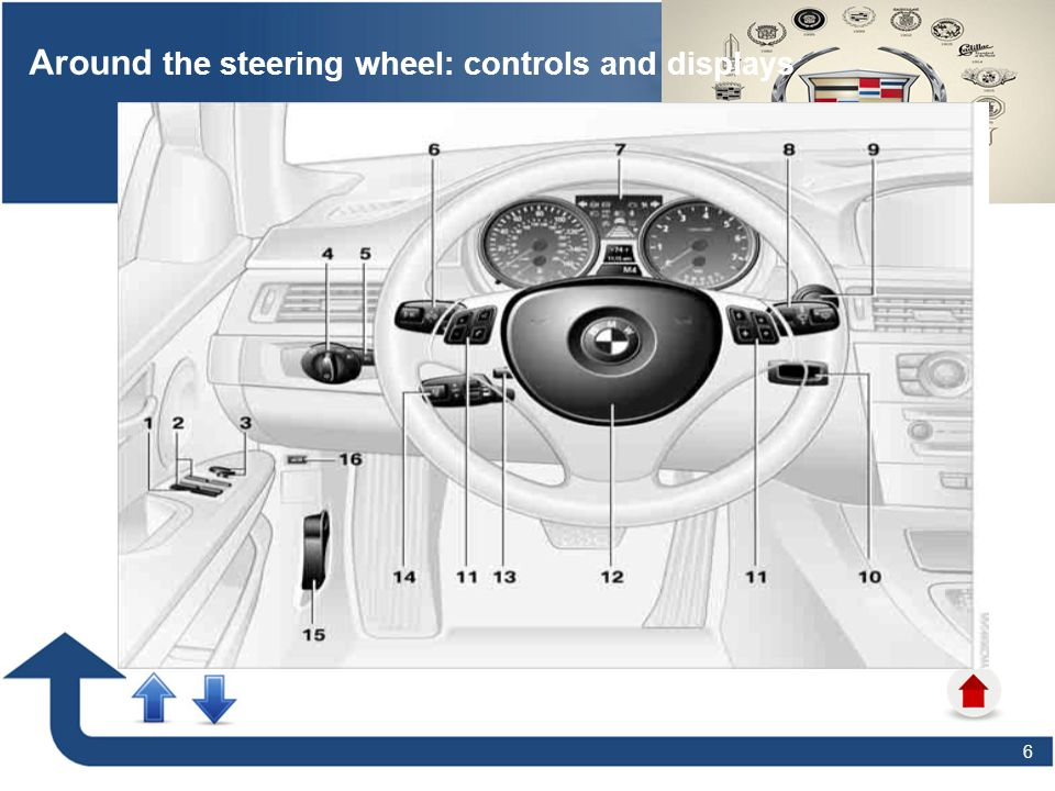 6 Around the steering wheel: controls and displays