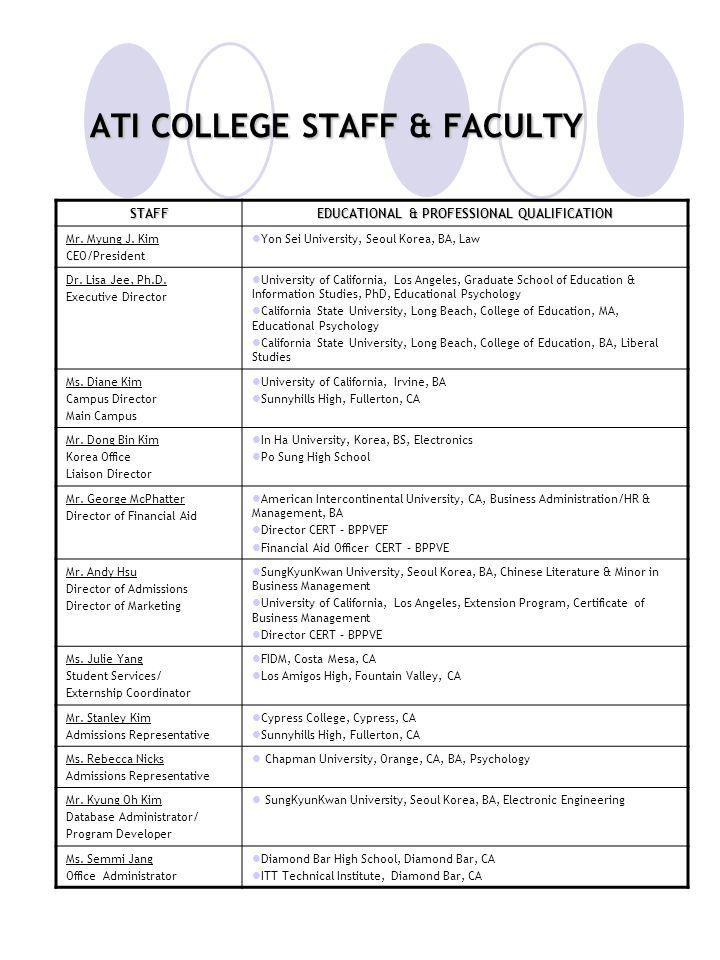 ATI COLLEGE STAFF & FACULTY STAFF EDUCATIONAL & PROFESSIONAL QUALIFICATION Mr. Myung J. Kim CEO/President Yon Sei University, Seoul Korea, BA, Law Dr.