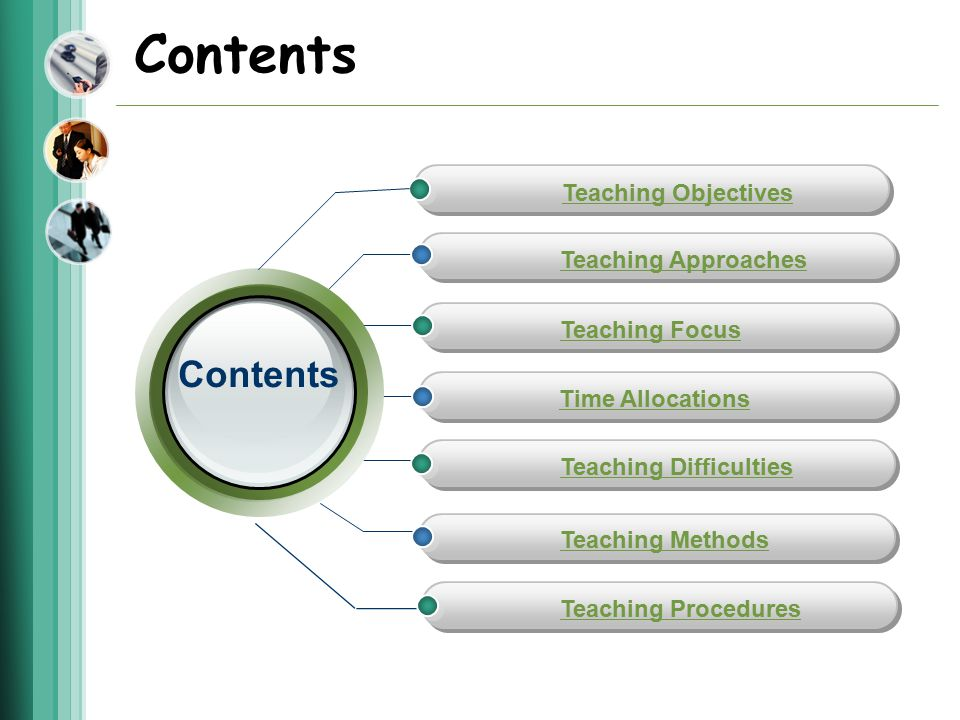 Contents Teaching Approaches Teaching Focus Time Allocations Teaching Difficulties Teaching Methods Contents Teaching Objectives Teaching Procedures