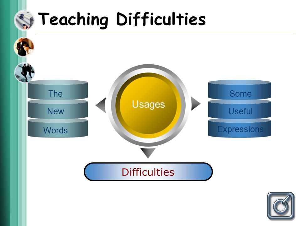Teaching Difficulties Usages Difficulties The New Words Some Useful Expressions