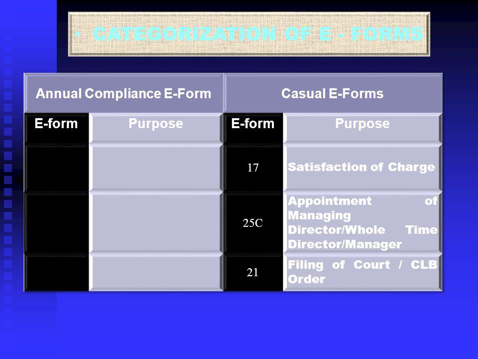 CATEGORIZATION OF E - FORMS