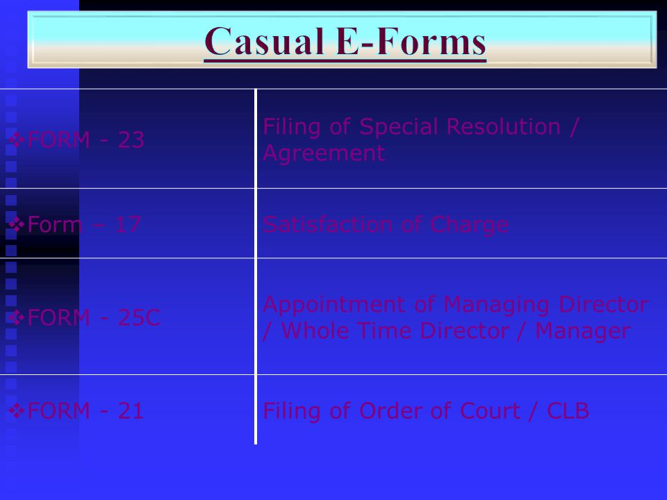  FORM -18Change of Registered Office  FORM -32 Appointment / Resignation of Director / Secretary  FORM -5Increase / Change in Share Capital  FORM