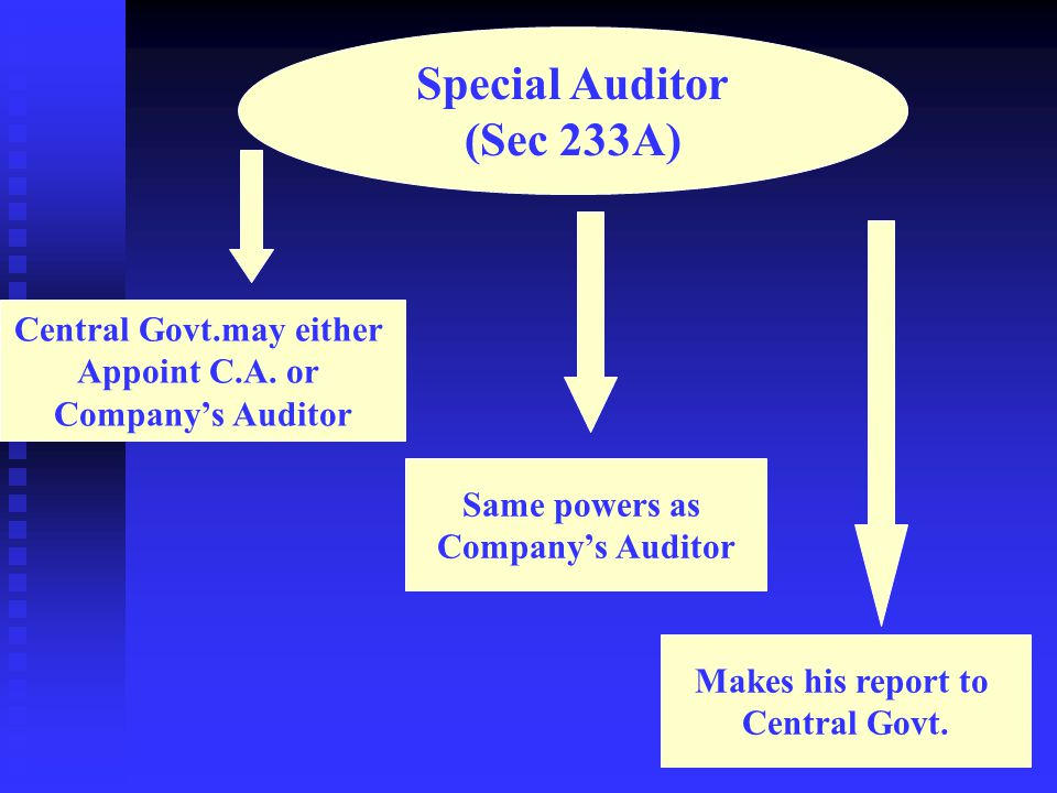 COST AUDITOR (Sec 233B) Appointed by the BOD with previous Approval of Central Government Same powers & duties as that of Statutory Auditor Submits re