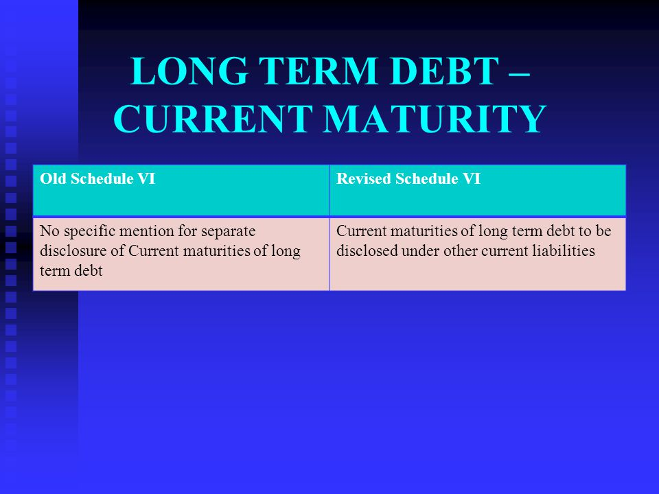 Sundry Creditors Old Schedule VIRevised Schedule VI Creditors were broken up in to micro & small suppliers and other creditors Classified under Long T