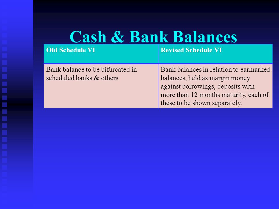 Deposits Old Schedule VIRevised Schedule VI Lease deposits are part of loans & advances Lease deposits to be disclosed as long term loans & advances u