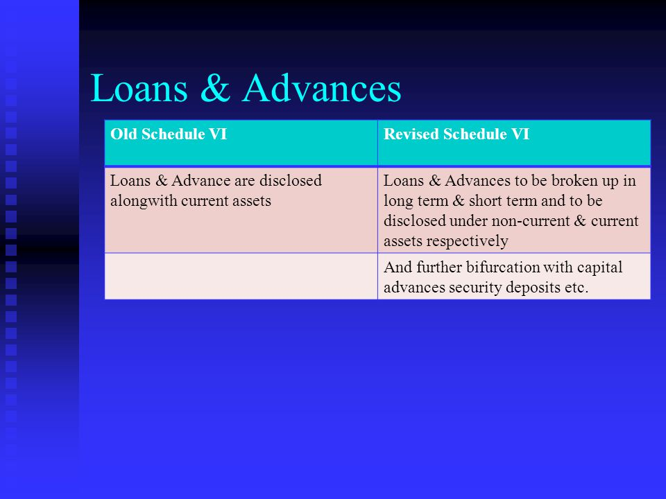 Cash & Bank Balances Old Schedule VIRevised Schedule VI Bank balance to be bifurcated in scheduled banks & others Bank balances in relation to earmark