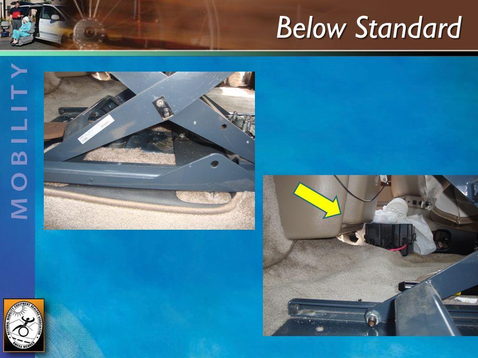 Below Standard