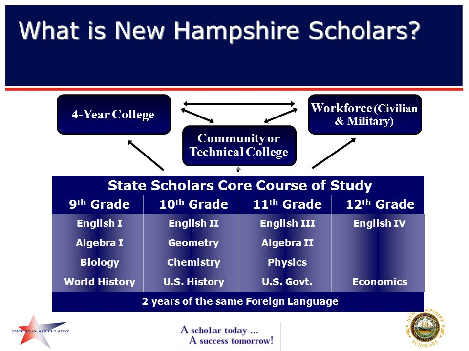 What is New Hampshire Scholars.