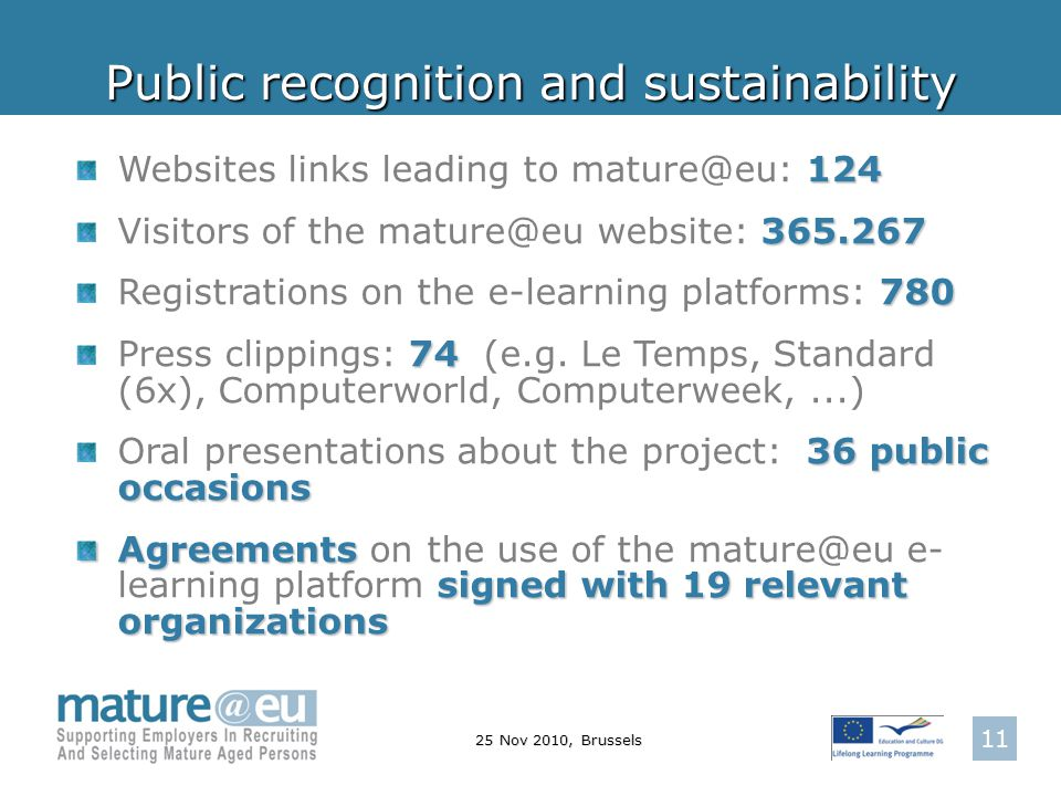 25 Nov 2010, Brussels 11 Public recognition and sustainability 124 Websites links leading to mature@eu: 124 365.267 Visitors of the mature@eu website: 365.267 780 Registrations on the e-learning platforms: 780 74 Press clippings: 74 (e.g.
