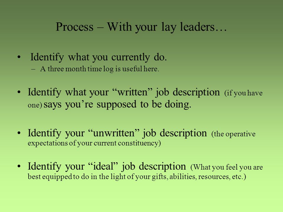 Process – With your lay leaders… Identify what you currently do.