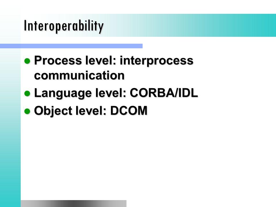 Interoperability Process level: interprocess communication Process level: interprocess communication Language level: CORBA/IDL Language level: CORBA/IDL Object level: DCOM Object level: DCOM