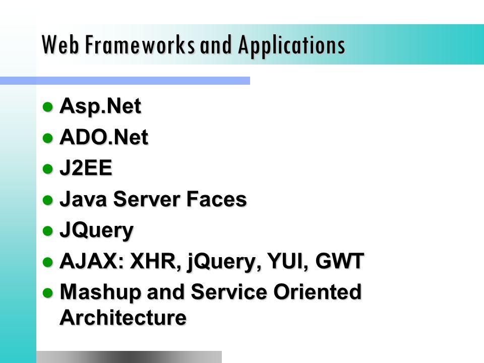 Web Frameworks and Applications Asp.Net Asp.Net ADO.Net ADO.Net J2EE J2EE Java Server Faces Java Server Faces JQuery JQuery AJAX: XHR, jQuery, YUI, GWT AJAX: XHR, jQuery, YUI, GWT Mashup and Service Oriented Architecture Mashup and Service Oriented Architecture