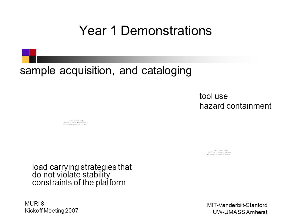 MURI 8 Kickoff Meeting 2007 Year 1 Demonstrations MIT-Vanderbilt-Stanford UW-UMASS Amherst sample acquisition, and cataloging load carrying strategies that do not violate stability constraints of the platform tool use hazard containment