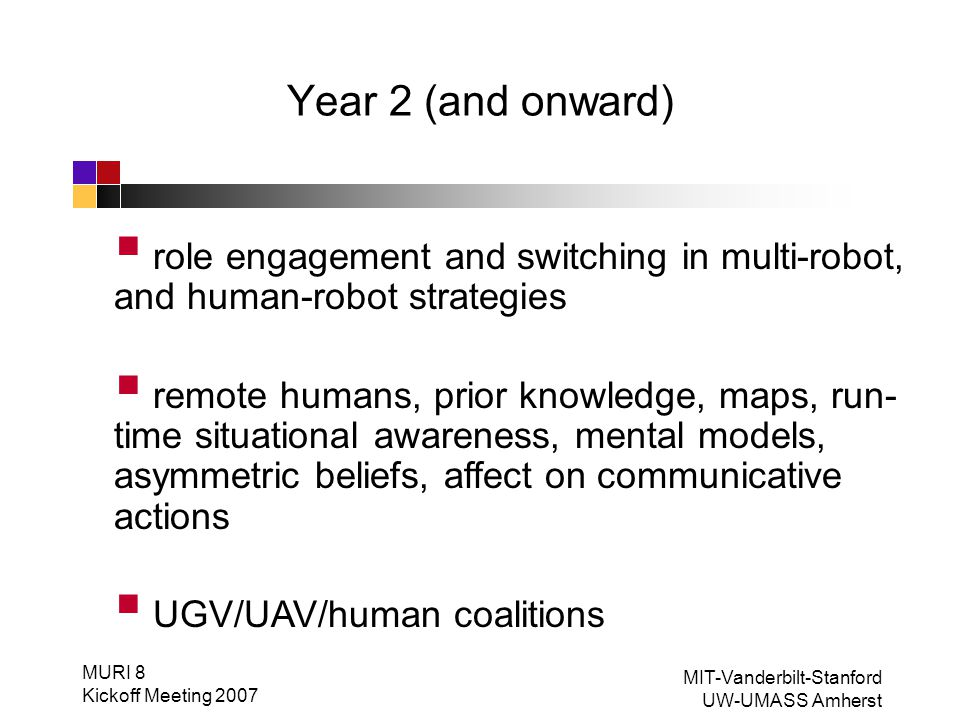 MURI 8 Kickoff Meeting 2007 Year 2 (and onward) MIT-Vanderbilt-Stanford UW-UMASS Amherst  role engagement and switching in multi-robot, and human-robot strategies  remote humans, prior knowledge, maps, run- time situational awareness, mental models, asymmetric beliefs, affect on communicative actions  UGV/UAV/human coalitions